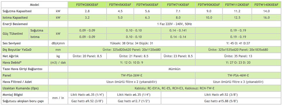 2 Yöne Üflemeli Kaset Tipi FDTW - Mitsubishi VRF Klima Sistemleri