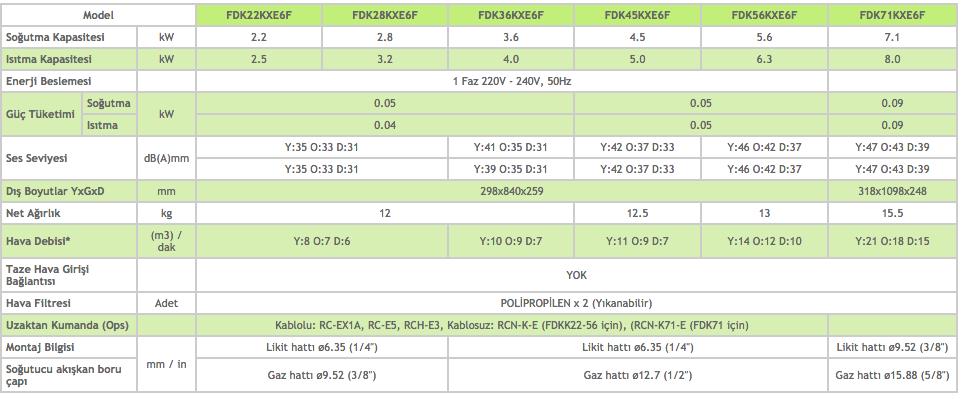 Duvar Tipi FDK - Mitsubishi VRF Klima Sistemleri