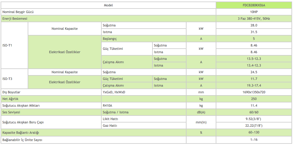 KX6 Tropikal Seri Dış Ünite 10 HP - Mitsubishi VRF Klima Sistemleri