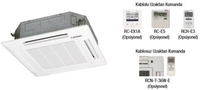 ic-uniteler-4-yone-uflemeli-kaset-tipi-fdt