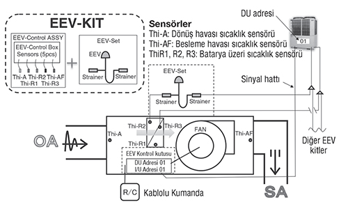 mitsubishi-vrf-dx-bataryali-klima-santrali