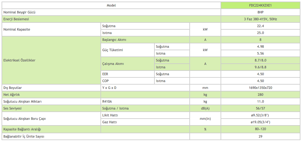 KXZX Hi-COP Yüksek Verimli Sistem Dış Ünite 8 HP - Mitsubishi VRF Klima Sistemleri