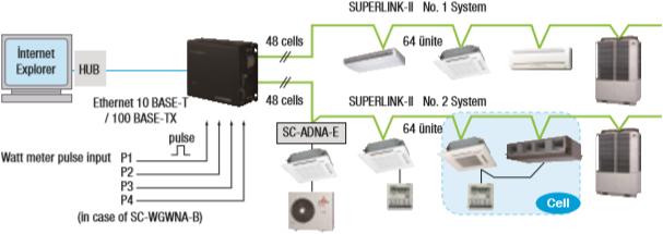 superlink-web-gateway-sc-wgwna-a-sc-wgwna-b